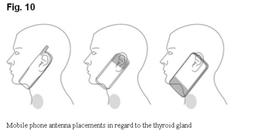 hardell_thyroid_fig10